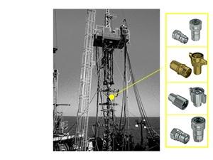 Snubbing units for wells control