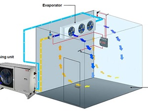 Pre-charged split refrigeration units